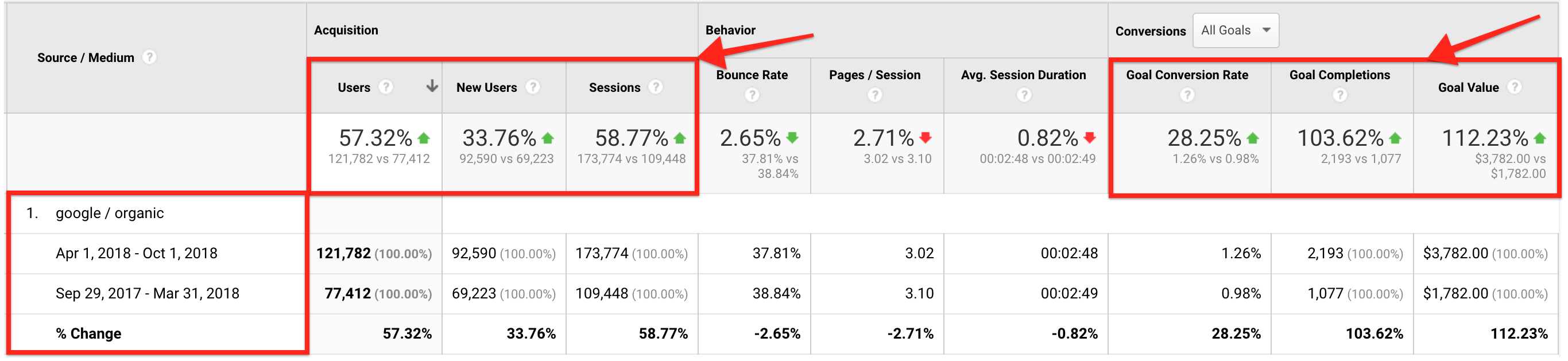 Captura de Tela no Google Analytics