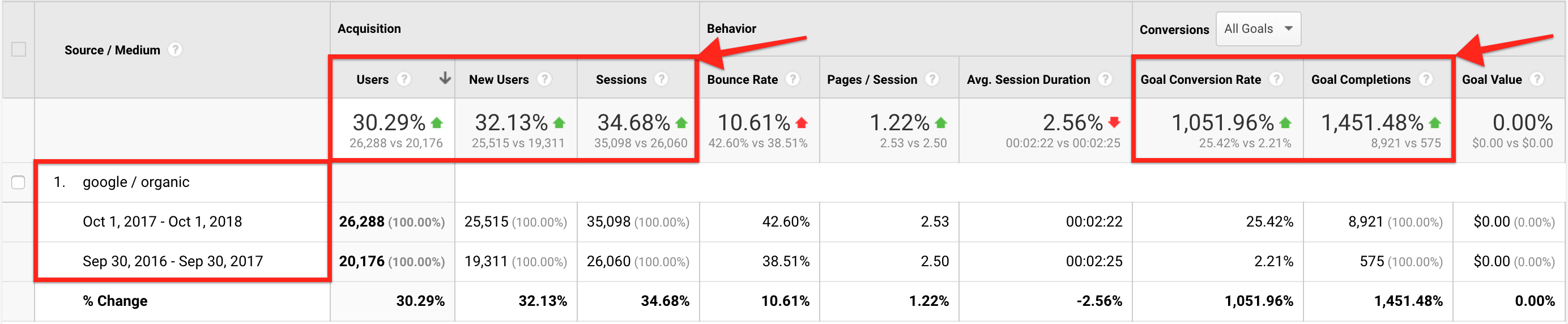 Captura de Tela #2 do Google Analytics